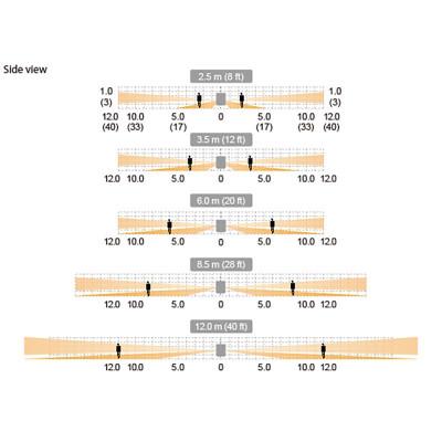 OPTEX BXS-ST ΕΝΣΥΡΜΑΤΟΣ ΥΠΕΡΥΘΡΟΣ ΑΝΙΧΝΕΥΤΗΣ ΚΙΝΗΣΗΣ ΚΟΥΡΤΙΝΑΣ ΠΕΡΙΜΕΤΡΙΚΗΣ ΠΡΟΣΤΑΣΙΑΣ ΕΞΩΤΕΡΙΚΟΥ ΧΩΡΟΥ