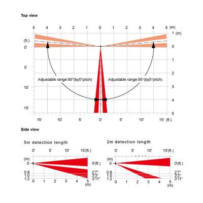 OPTEX FTN-R AΣYΡΜΑΤΟΣ ΥΠΕΡΥΘΡΟΣ ΑΝΙΧΝΕΥΤHΣ ΚIΝΗΣΗΣ ΚΟΥΡΤIΝΑΣ ΕΞΩΤΕΡΙΚΟΥ ΧΩΡΟΥ