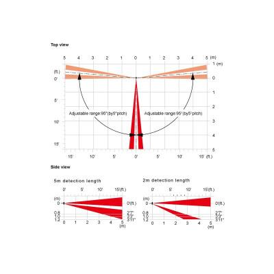 OPTEX FTN-ST ΕΝΣΥΡΜΑΤΟΣ ΥΠΕΡΥΘΡΟΣ ΑΝΙΧΝΕΥΤΗΣ ΚΙΝΗΣΗΣ ΚΟΥΡΤΙΝΑΣ ΕΞΩΤΕΡΙΚΟΥ ΧΩΡΟΥ